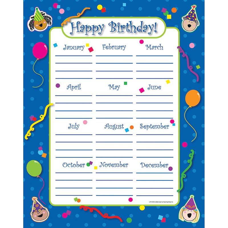 Happy Birthday Stick Kids Classroom Essentials Chart