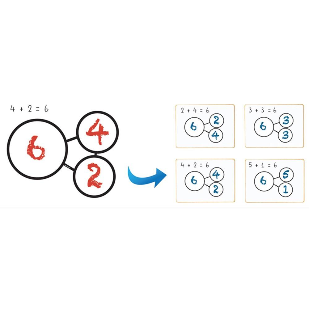 DO-732180 - Number Bonds Magnet Math Set in Numeration