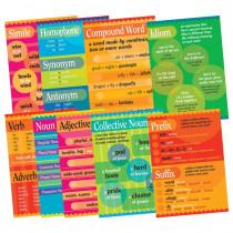 BCP1899 - Grammar 9 Poster Set in Language Arts