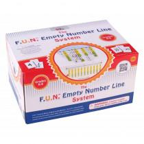CTU7992 - F.U.N. Empty Number Line System in Number Lines