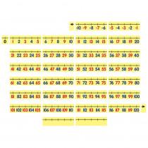 DO-732155 - Magnet Math Magnetic Demonstration Number Line -10 To 120 in Number Lines