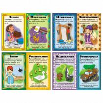 MC-P220 - Figurative Language Teaching Poster Set in Language Arts
