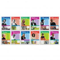 TF-8026 - Notable African Americans Bulletin Board Set in Social Studies