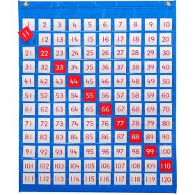 1-120 Pocket Chart