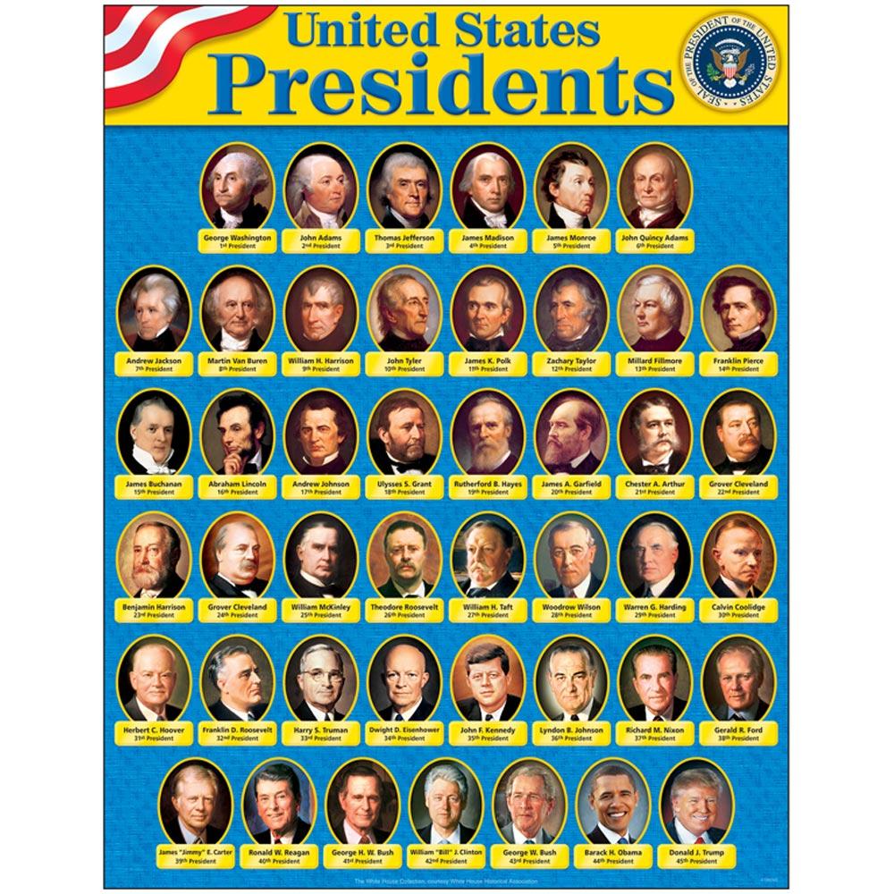 United States Presidents Learning Chart Trend Enterprises