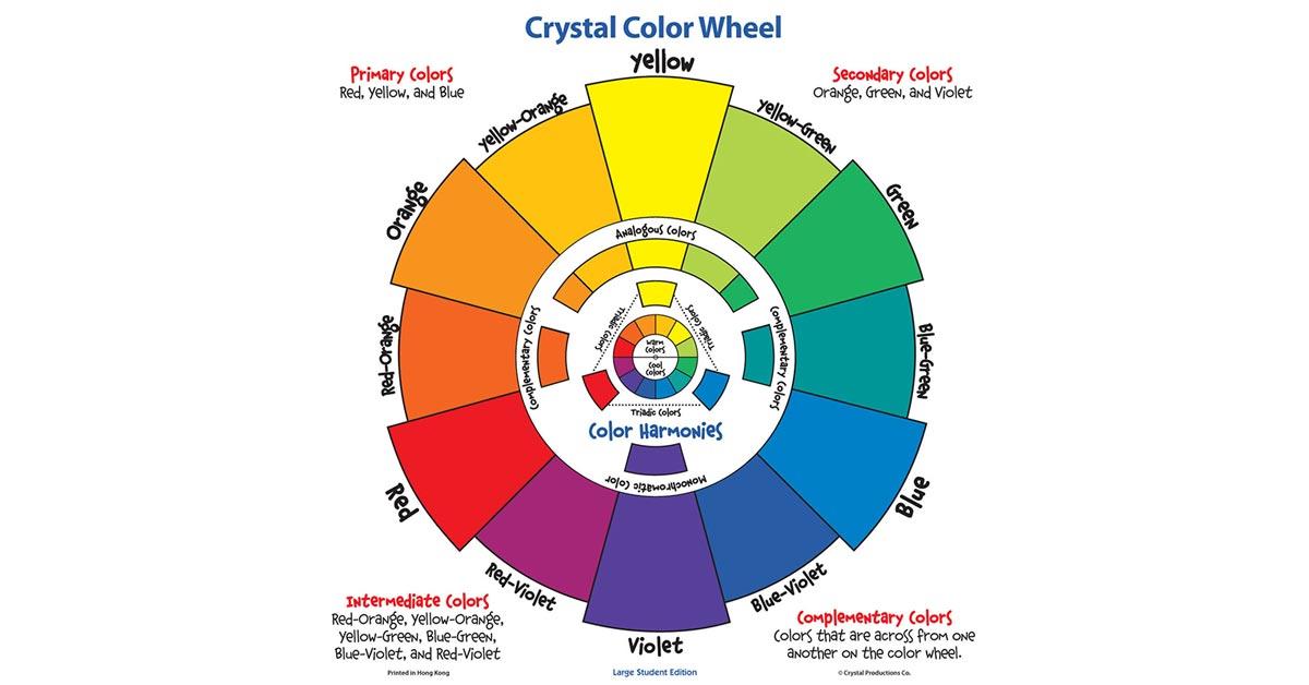 Music Teacher Classroom Decorations ~ Large student color wheel crp american educational