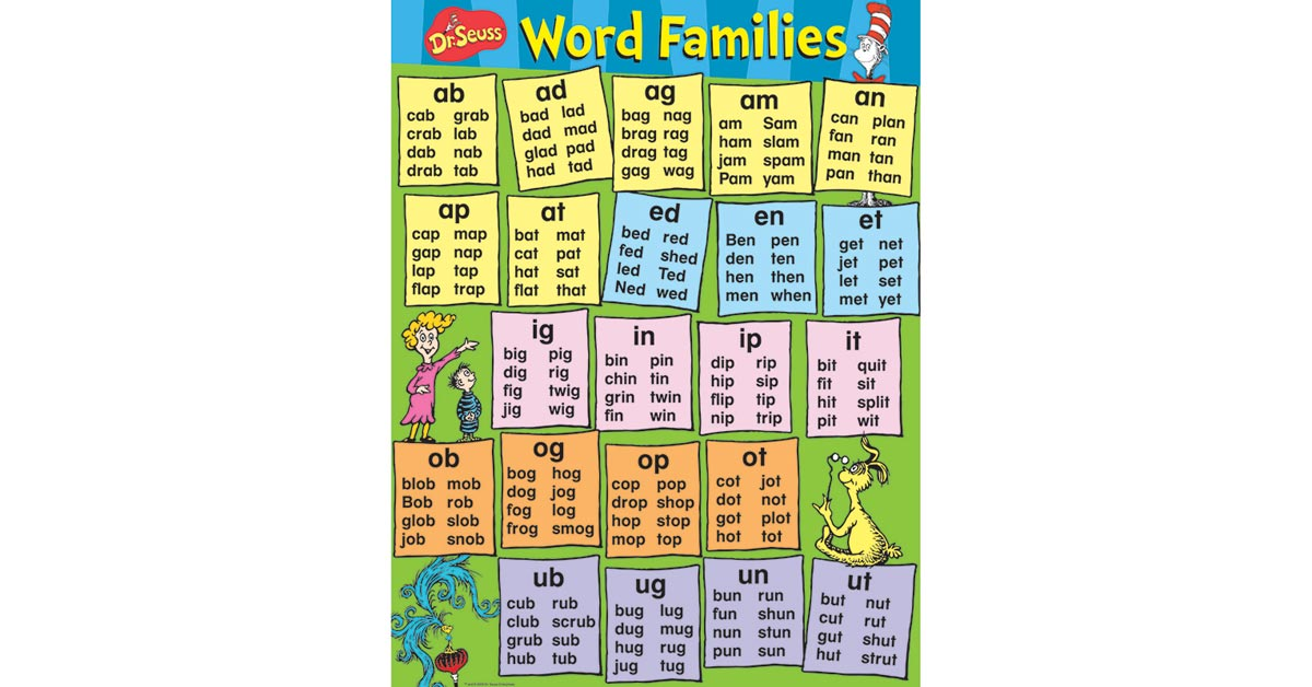 Classroom Decor And Supplies ~ Dr seuss content word families poster eu eureka