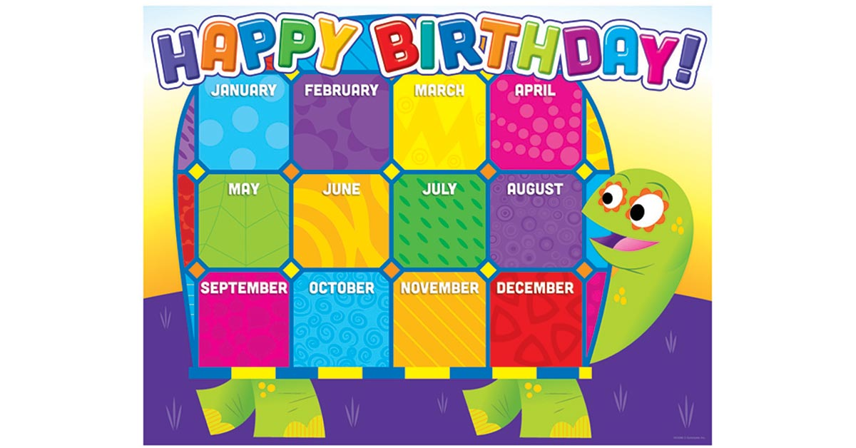 Jingle Jungle Birthday Chart