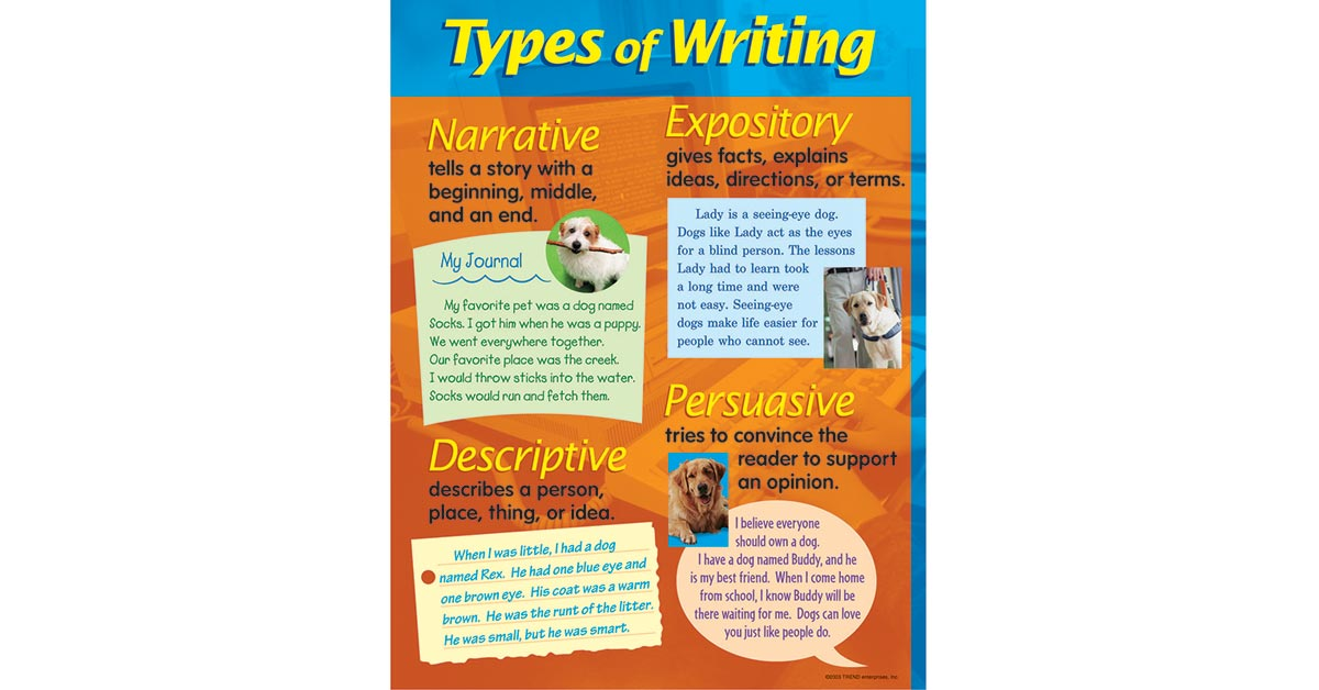 types of journal writing Introduce students to autobiographical journal writing with this lesson plan.