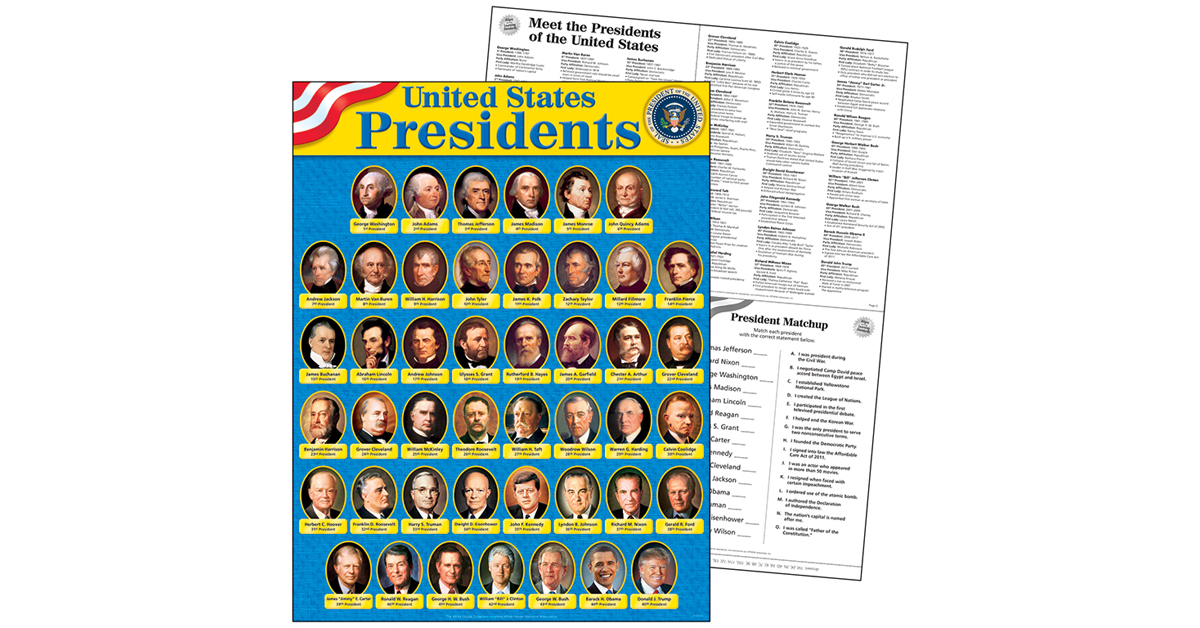 Owl Classroom Decorations ~ United states presidents learning chart t trend
