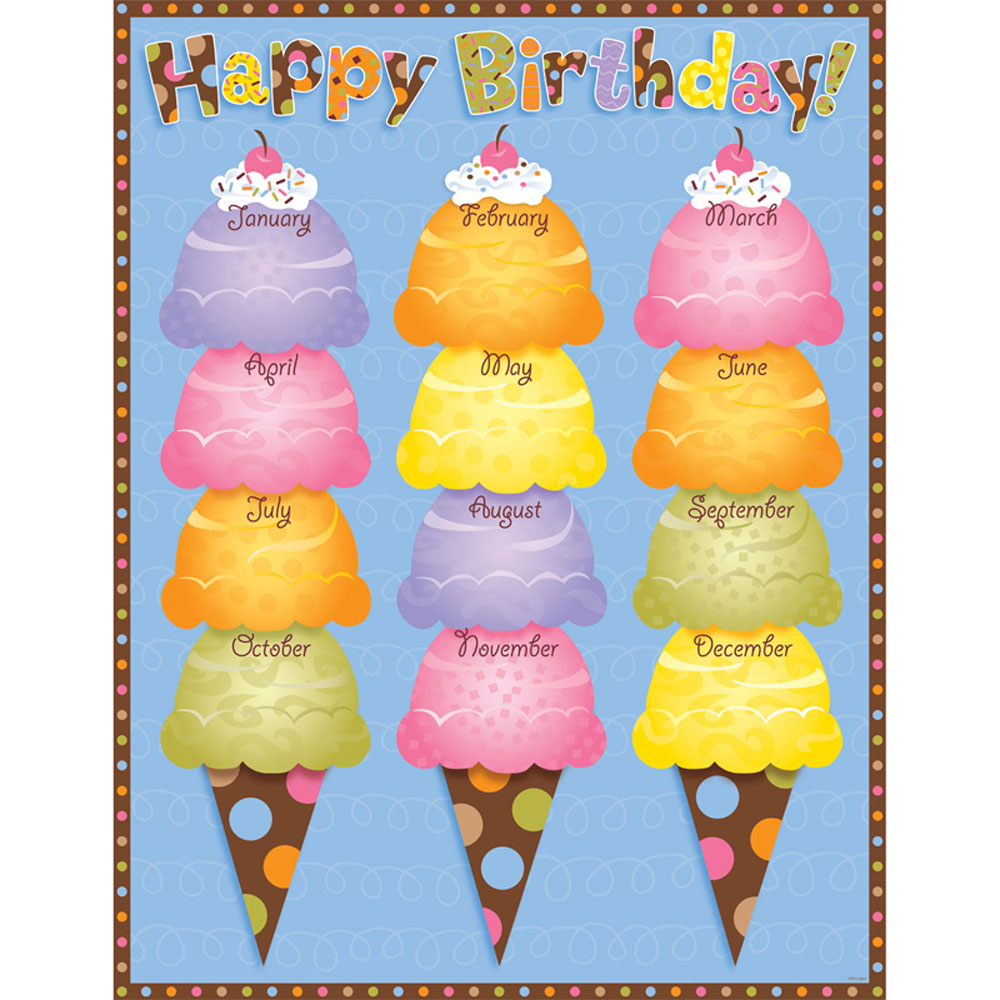Dots on Chocolate Happy Birthday Chart - CTP0976 | Creative Teaching ...