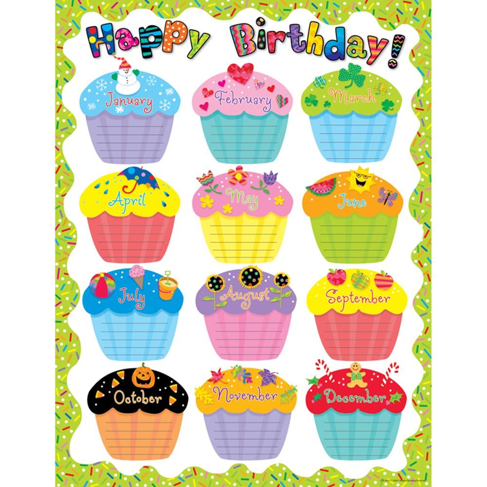 Birthday Graph Poster: Poppin' Patterns Happy Birthday Poster Chart Creative