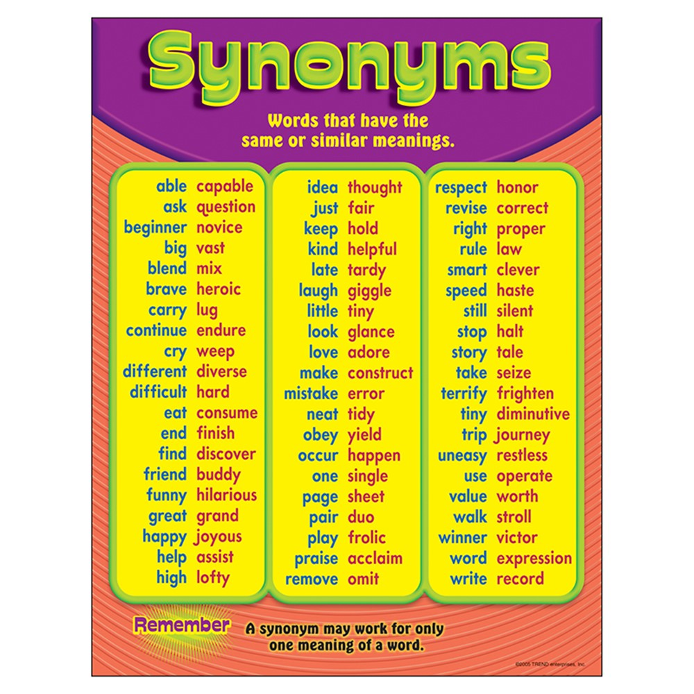 Synonyms Learning Chart 17 X 22 T 38163 Trend Enterprises Inc Language Arts