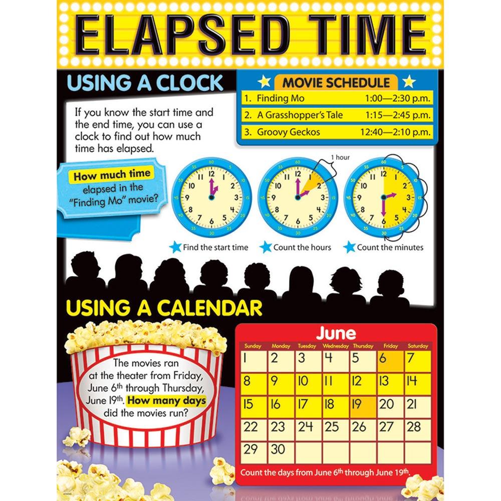 Elapsed Time Learning Chart Trend Enterprises Inc T-38242