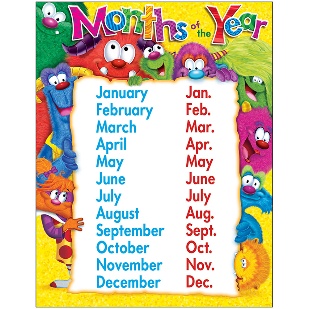Months of the Year Furry Friends® Learning Chart
