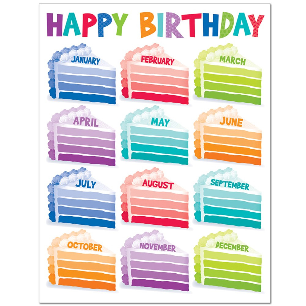 Innovative Birthday Charts For Classroom ~ Painted palette happy birthday chart ctp creative