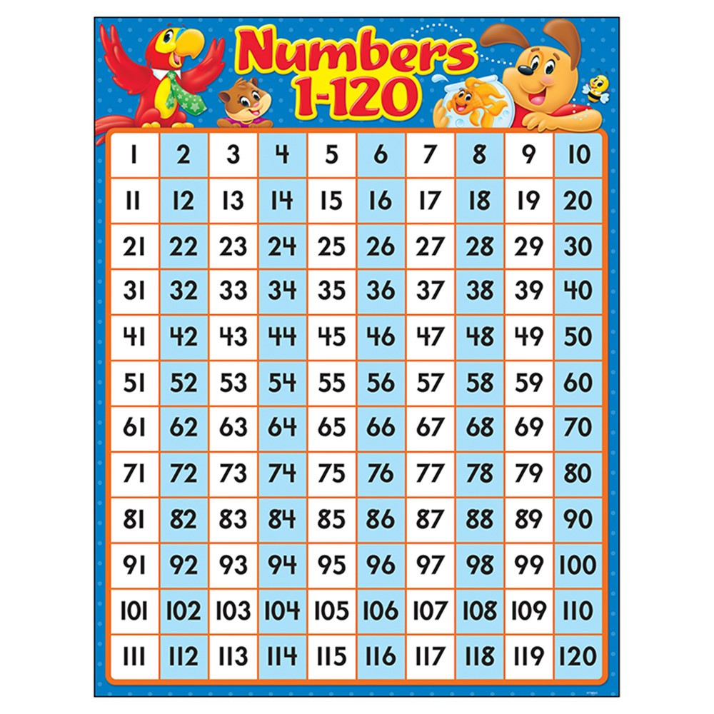 Numbers 1-120 Playtime Pals Chart - T-38458 | Trend Enterprises Inc ...