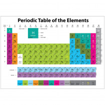 ASH77022 - Magnetic Periodic Element Table in Magnetic Boards