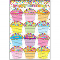 ASH91047 - Smart Confetti Birthdays Chart Dry-Erase Surface in Classroom Theme