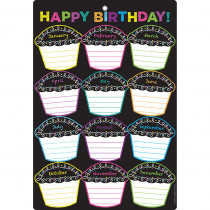 ASH91052 - Chalk Dots W/ Loops Birthdays Chart Dry-Erase Surface in Classroom Theme