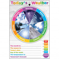 ASH91600 - Wheel Poly Chart Weather English Dry-Erase Surface in Classroom Theme