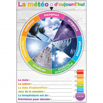 ASH91601 - Wheel Poly Chart Weather French Dry-Erase Surface in Classroom Theme