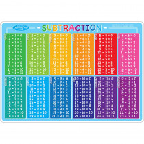 ASH95609 - 10Pk Subtraction Learn Mat 2 Side Write On Wipe Off in Addition & Subtraction