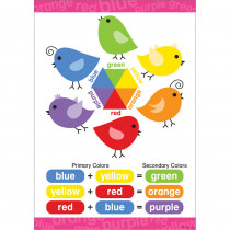 BCP1843 - Early Learning Poster Primary & Secondary Colors in Language Arts