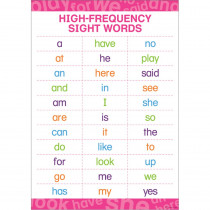 BCP1845 - Early Learning Poster High Frequency Sight Words in Language Arts