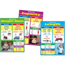 CD-110105 - Bulletin Board Set Photographic Measurement Gr 2-5 in Math