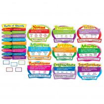 CD-110126 - Parts Of Speech Bulletin Board Set Gr 2-5 in Language Arts
