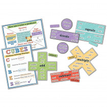 CD-110382 - Problem Solving Bulletin Board Set in Math
