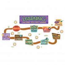 CD-110391 - Natur Explorer Learnin Can Take You Anywhere Mini Bbs in Classroom Theme