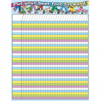 CD-114046 - Incentive Chart Put Your Best Foot Forward in Incentive Charts