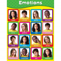 CD-114055 - Chartlets Emotions in Social Studies
