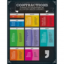 CD-114127 - Contractions Chartlet Gr Pk-5 in Math