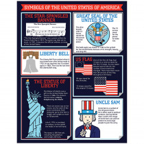 CD-114214 - Symbols Of America Chart in Social Studies
