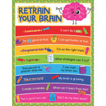 CD-114219 - Retrain Your Brain Chartlet Gr K-5 in Motivational