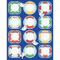 CD-114221 - Birthday Chartlet Gr Pk-5 Decorative in Classroom Theme