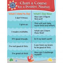CD-114223 - Chart A Course Chartlet Gr K-5 Motivational in Motivational