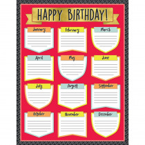 CD-114229 - Birthday Chartlet Gr 2-5 Decorative in Classroom Theme