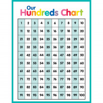 CD-114267 - Just Teach Hundreds Chart in Classroom Theme