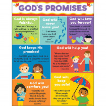 CD-114290 - Gods Promises Chart in Motivational