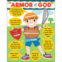 CD-114291 - Armor Of God Chart in Motivational