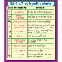 CD-168073 - Editing Proofreading Marks Stickers in Stickers