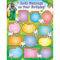 CD-214011 - Gods Blessings On Your Birthday in Inspirational