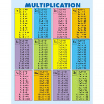 CD-3102 - Quick-Check Pad Multiplication 30Pk Table 8-1/2 X 11 in Multiplication & Division