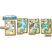 CD-3425 - Bb Set Life Cycles Gr 1-8 Butterfly Chick/Frog/Plant in Science