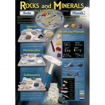 CD-410002 - Rocks And Minerals Bulletin Board in Science