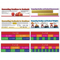 CD-410079 - Comparing Fractions And Decimals Mini Bulletin Board Set in Math